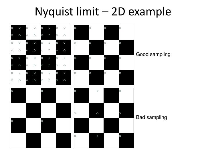 Nyquist limit – 2D example