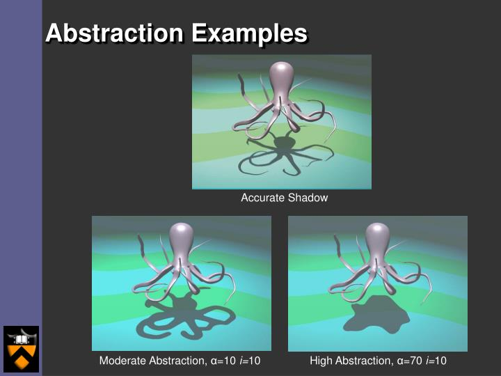 Abstraction Examples