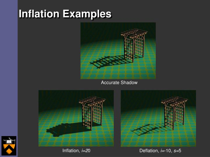 Inflation Examples