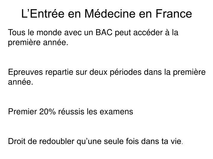L'Entrée en Médecine en France