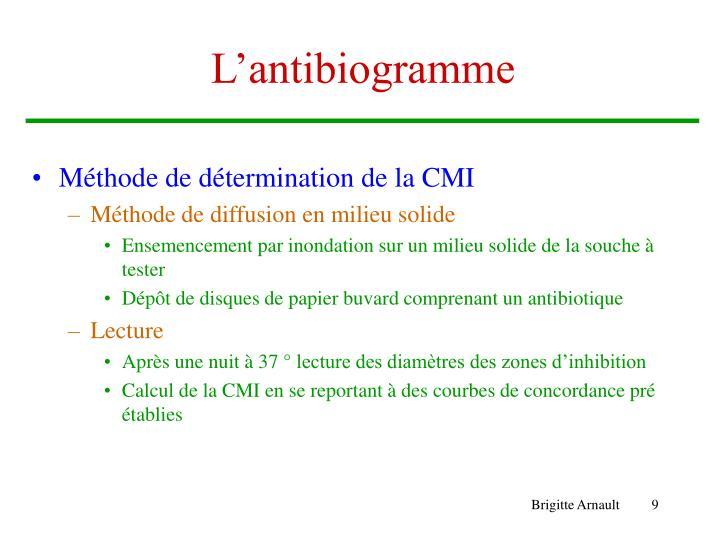 L'antibiogramme