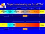 staged commissioning plan for p@7tev