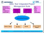 miel tool integrated project management suite