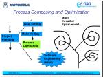 process composing and optimization