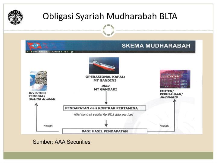 Obligasi Syariah Mudharabah BLTA
