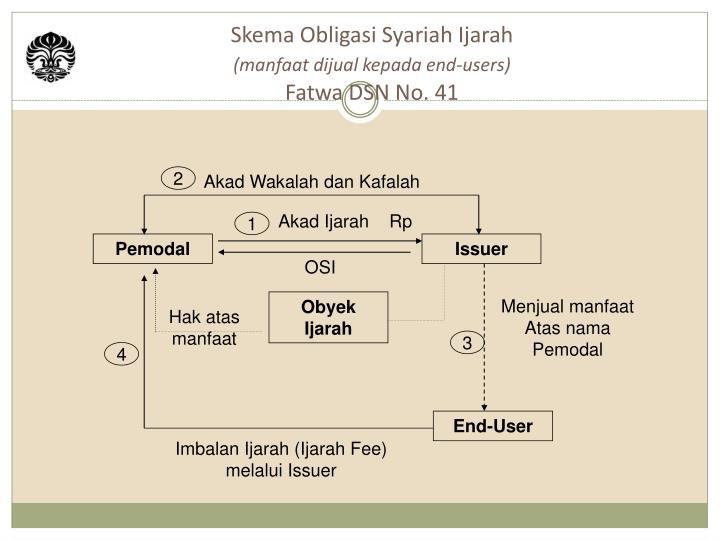Skema Obligasi Syariah Ijarah