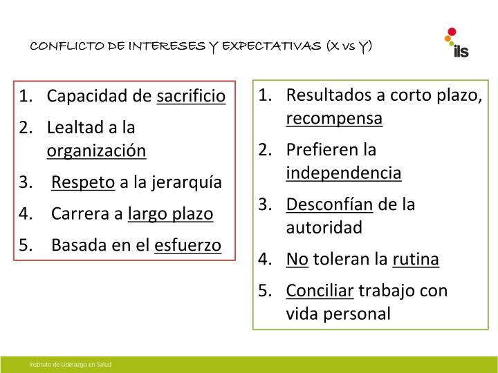 CONFLICTO DE INTERESES Y EXPECTATIVAS (X vs Y)