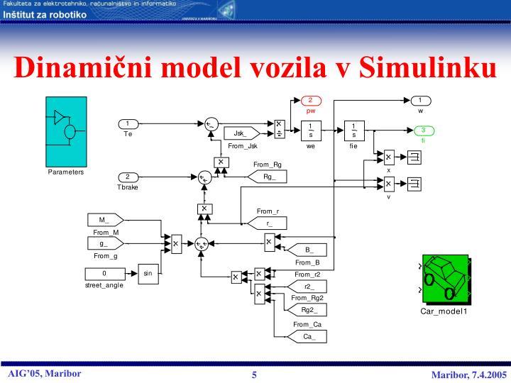Dinamični model vozila v Simulinku