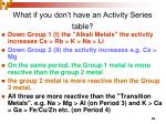 what if you don t have an activity series table