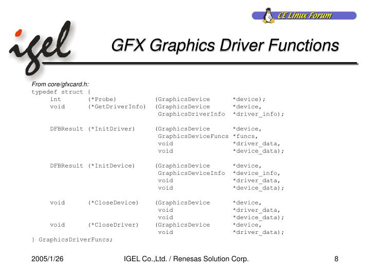 GFX Graphics Driver Functions