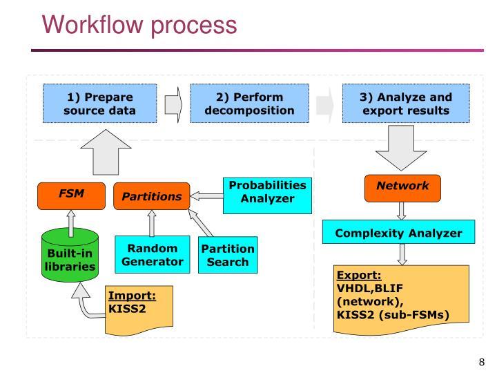 1) Prepare source data