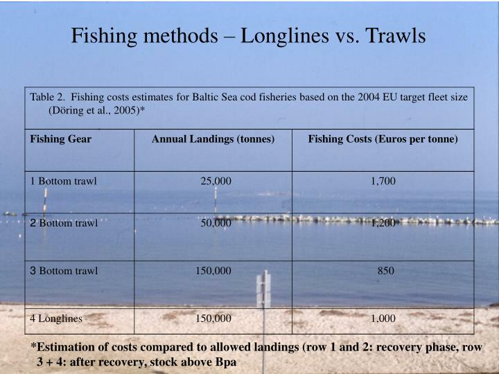 Fishing methods – Longlines vs. Trawls