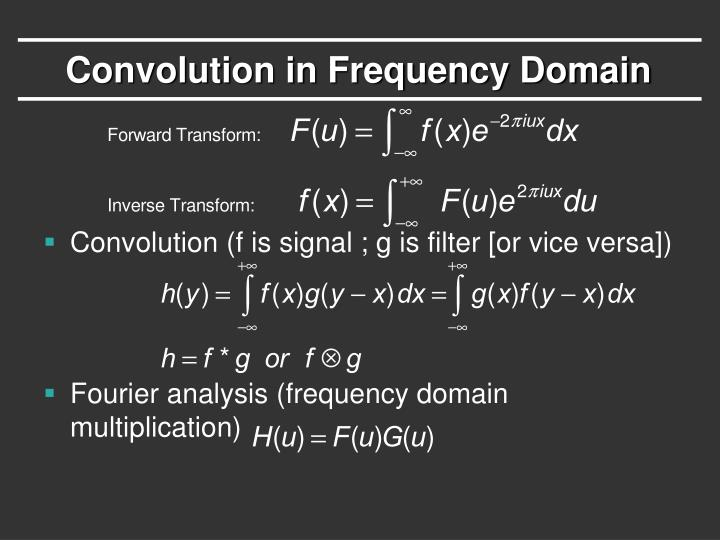 Convolution in Frequency Domain