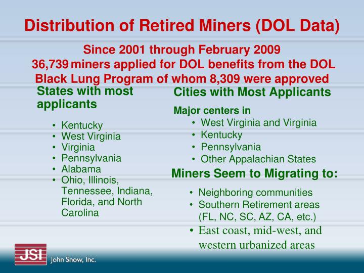 Distribution of Retired Miners (DOL Data)