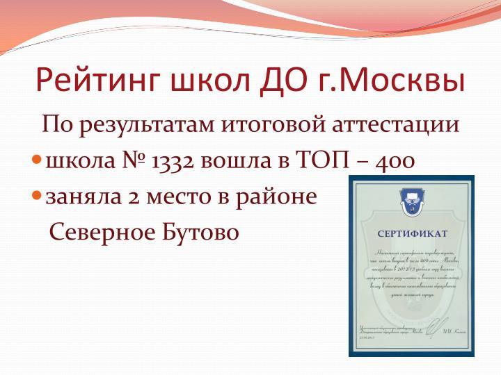 Рейтинг школ ДО г.Москвы
