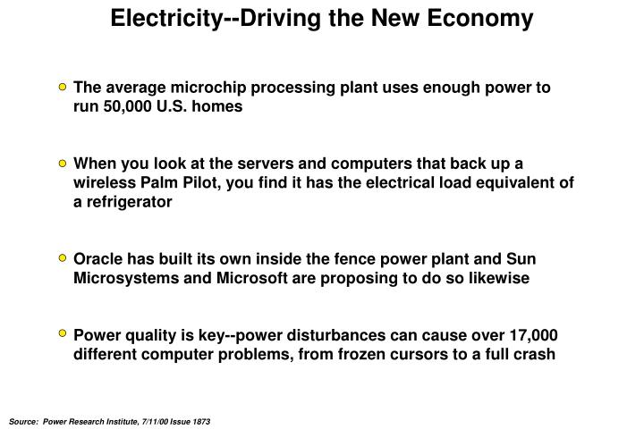 Electricity--Driving the New Economy