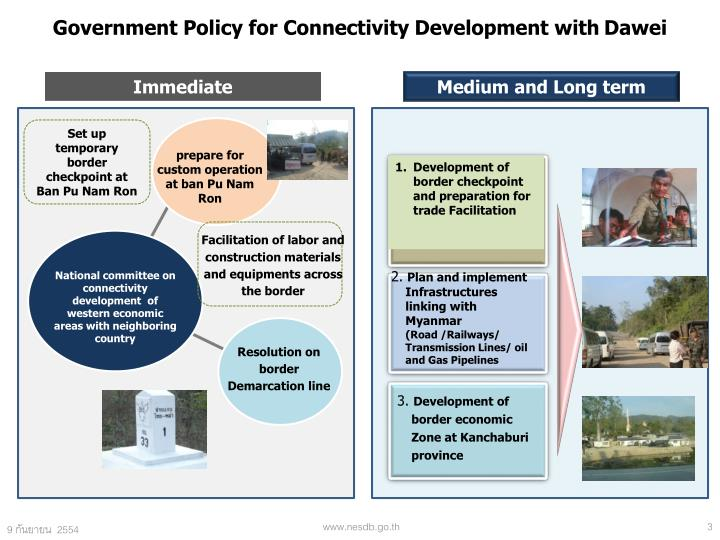 Government policy for connectivity development with dawei