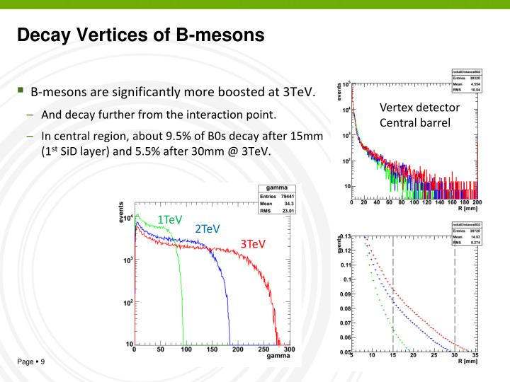 Decay Vertices of B-mesons