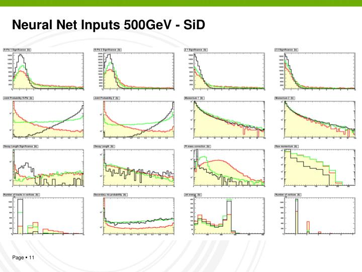 Neural Net Inputs 500GeV - SiD