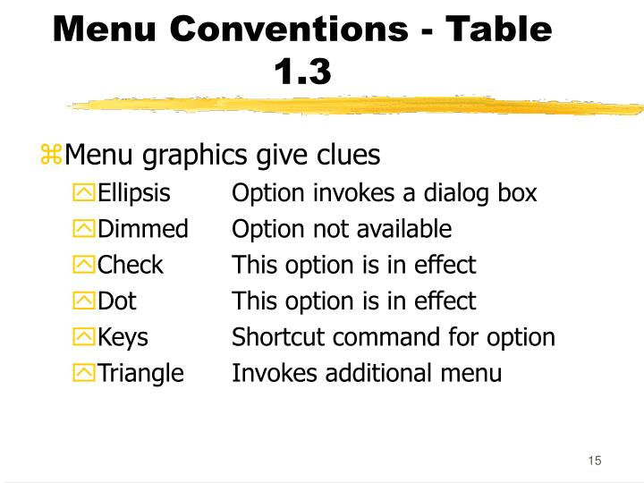 Menu Conventions - Table 1.3