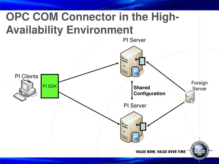 OPC COM Connector in the High-Availability Environment