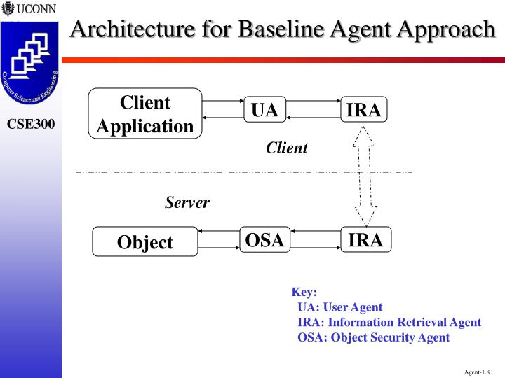 Architecture for Baseline Agent Approach