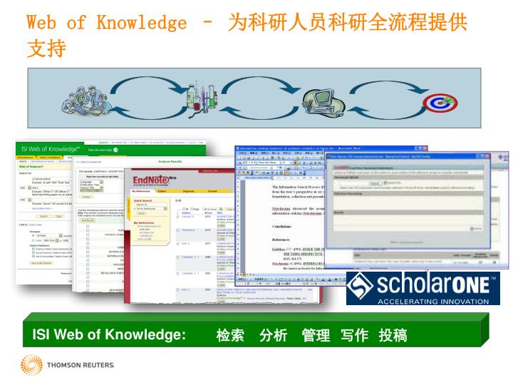 Web of Knowledge –