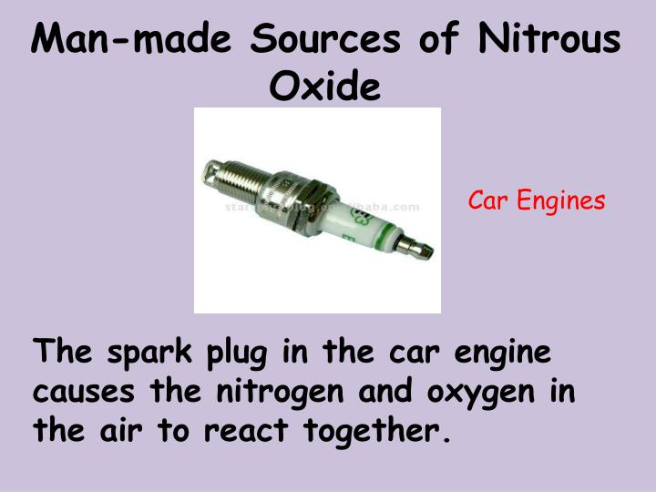 Man-made Sources of Nitrous Oxide