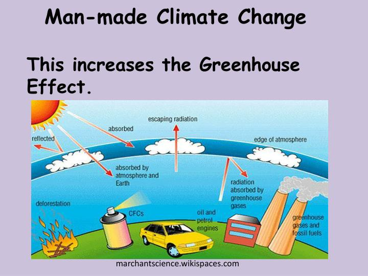 Man-made Climate Change