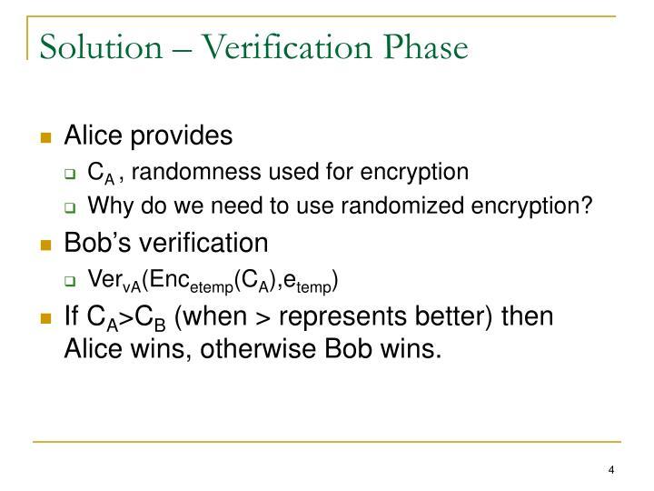 Solution – Verification Phase