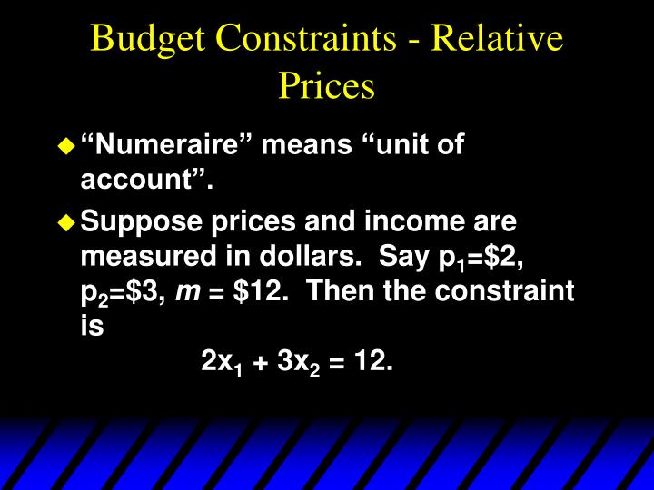Budget Constraints - Relative Prices