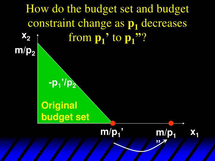 How do the budget set and budget constraint change as