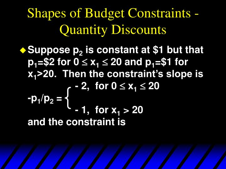 Shapes of Budget Constraints - Quantity Discounts
