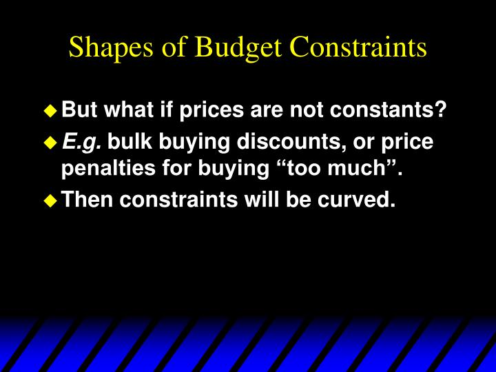 Shapes of Budget Constraints