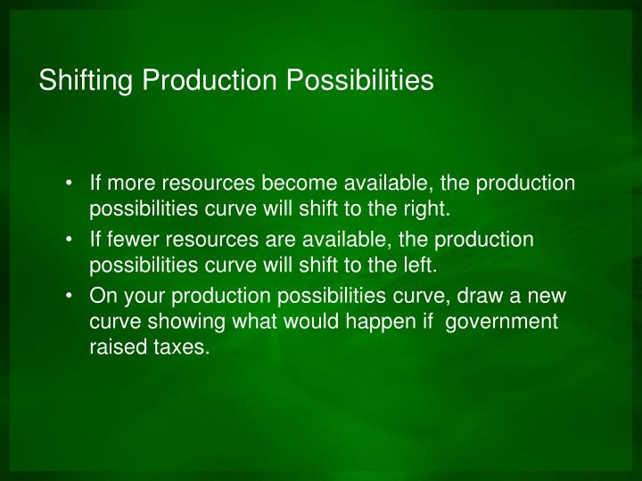 Shifting Production Possibilities