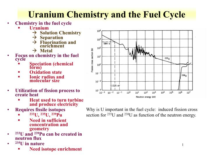 uranium chemistry and the fuel cycle n.