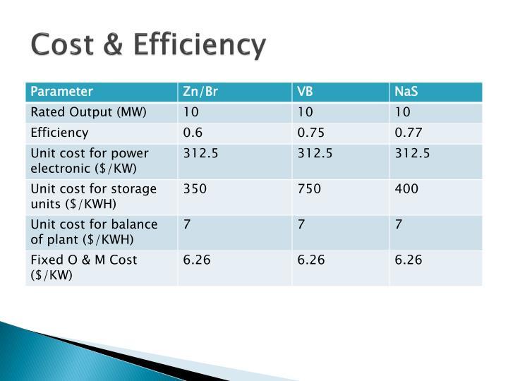 Cost & Efficiency