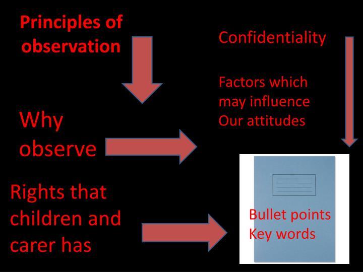 Principles of observation