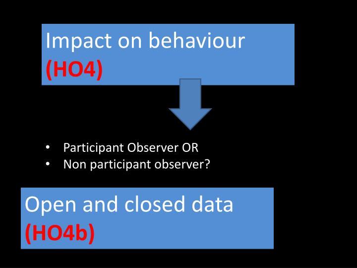 Impact on behaviour