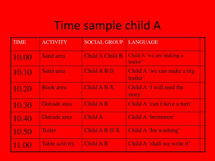 Time sample child A