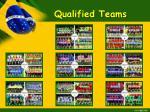 qualified teams1