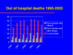 out of hospital deaths 1995 2003