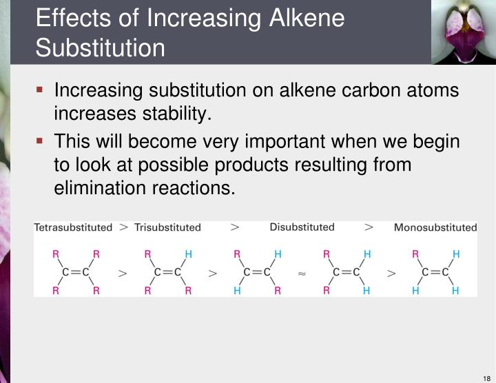 Effects of Increasing Alkene Substitution