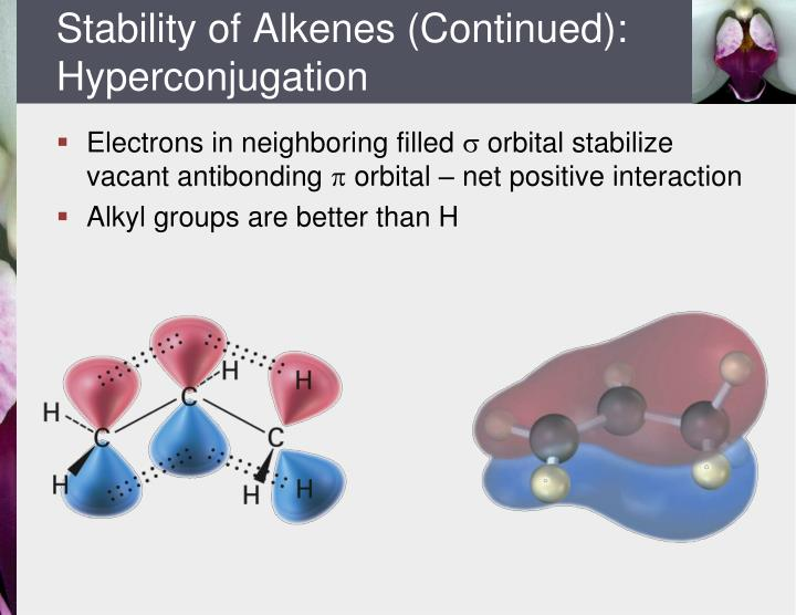 Stability of Alkenes (Continued): Hyperconjugation