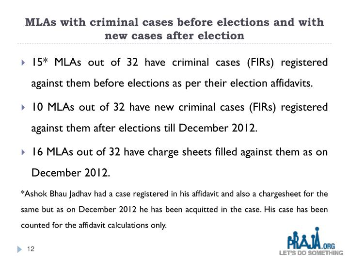 MLAs with criminal cases before elections and with new cases after election