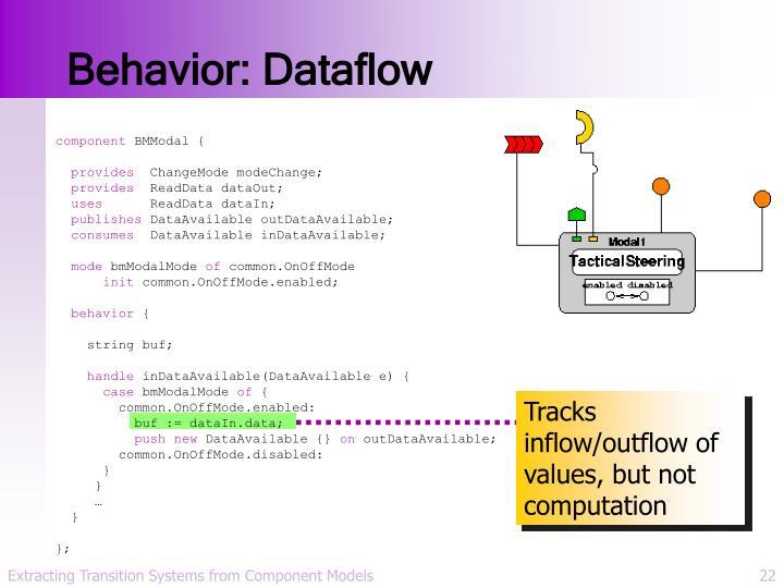 Behavior: Dataflow