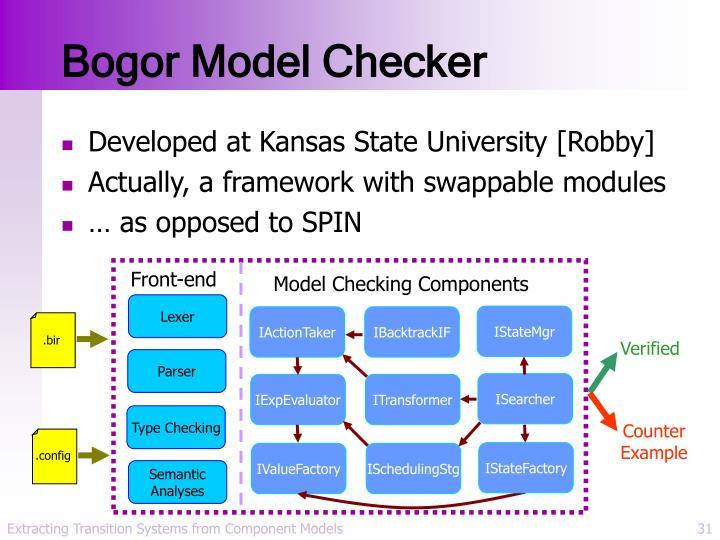Bogor Model Checker