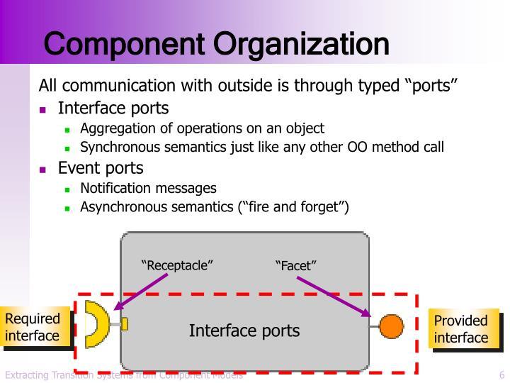 Component Organization