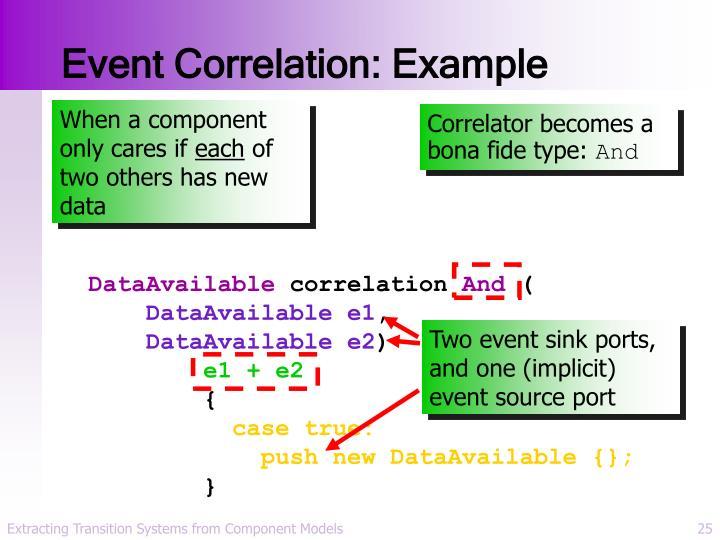 Event Correlation: Example