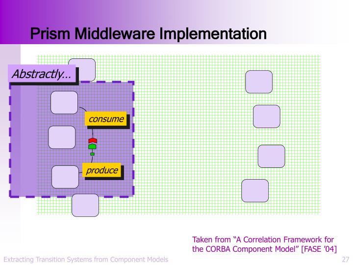 Prism Middleware Implementation